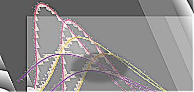 Gaußsche Kurve parallel verschoben